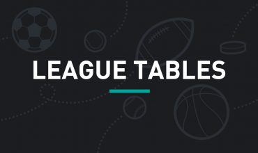 League Tables